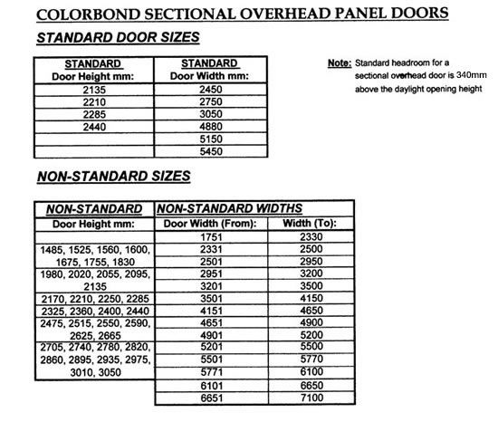 For builders east coast garage doors for Garage door sizes