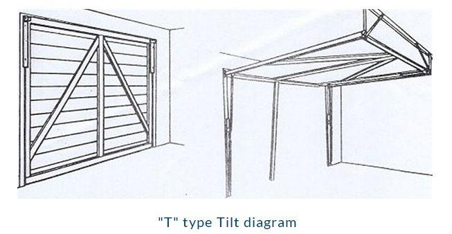 t-type-tilt